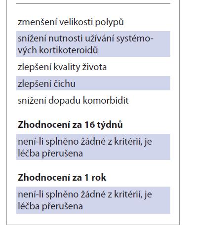 Hodnocení odpovědi na biologickou léčbu podle EPOS 2020 [1].<br> Tab. 2. Evaluation of the response to biological treatment according to EPOS 2020 [1].