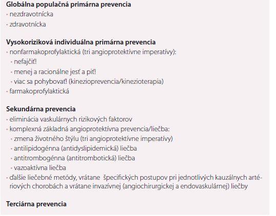 Komplexná neinvazívna prevencia a liečba organo-vaskulárnych artériových ischemických chorôb [1,23].