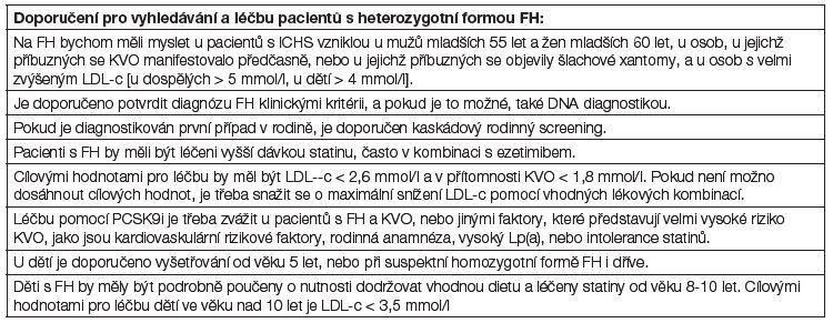 Doporučení pro vyhledávání a léčbu pacientů s heterozygotní formou FH
