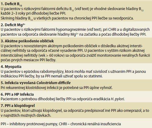 Súhrn najdôležitejších odporučení pre manažment nežiaducich účinkov PPI liečby.<br> Tab. 2. Summary of the most important recommendations for management of adverse eff ects of the PPI treatment.