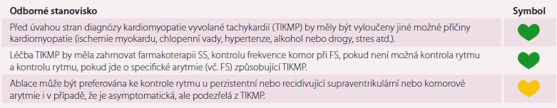 Souhlasné prohlášení k problematice TIKMP.