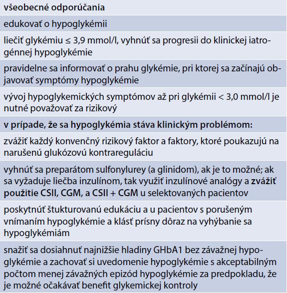 Všeobecné odporúčania pre hypoglykémiu.<br> Upravené podľa [20]