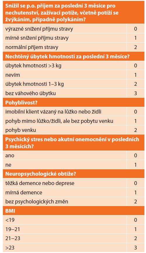 Dotazník Mini Nutritional Assessment − short form (MNA-SF)<br> Tab. 4: The Mini Nutritional Assessment − short form (MNA-SF)