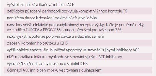 Výhody perindoprilu ve srovnání s ostatními inhibitory ACE.