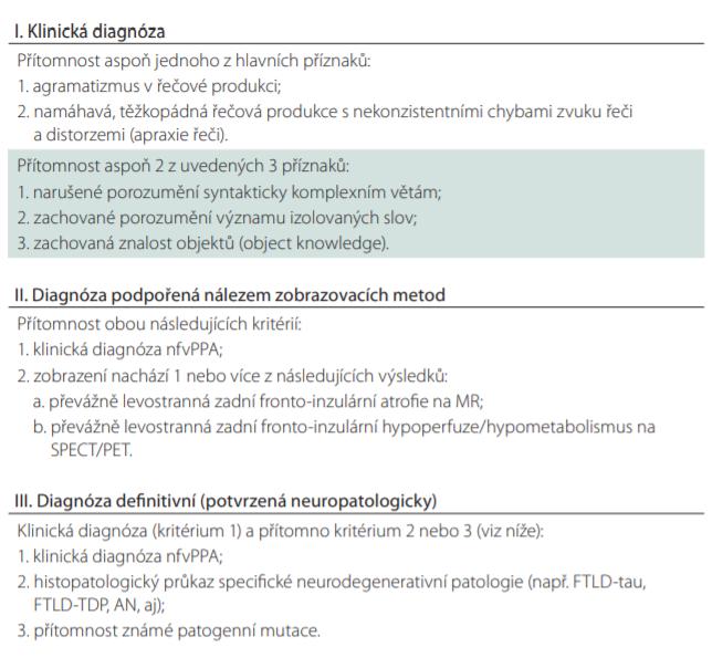 Kritéria pro nfvPPA. Upraveno dle [5].