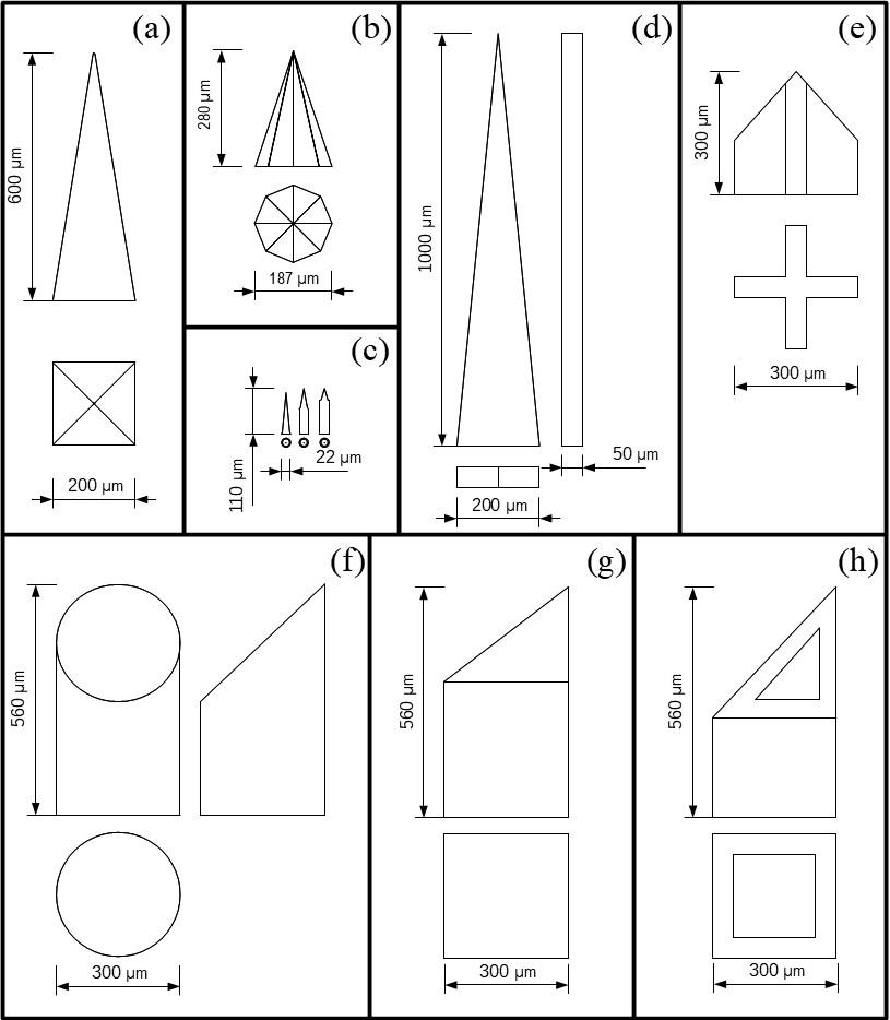 Schematický nákres niektorých tvarov MI. Tvary: pyramidálny (a), oktaédrického ihlana (b), valeca s kužeľovitým hrotom (c), klinu (d), keramické MI s prierezom v tvare kríža (e), kruhu (f), plného štvorca (g), dutého štvorca (h) (spracované podľa<sup>12–17)</sup>)