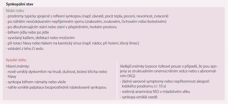 Známky vysokého rizika (naznačující závažný stav) a nízkého rizika (naznačující benigní stav) u pacientů se synkopou při počátečním hodnocení na oddělení urgentní medicíny.