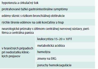 Štockholmské kritériá – indikácie na podanie antiséra