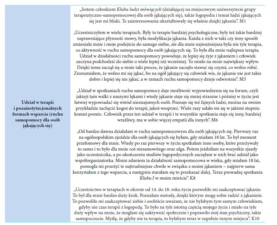 Tabela 3: Jąkanie a jakość życia – zestawienie wybranych wypowiedzi respondentów