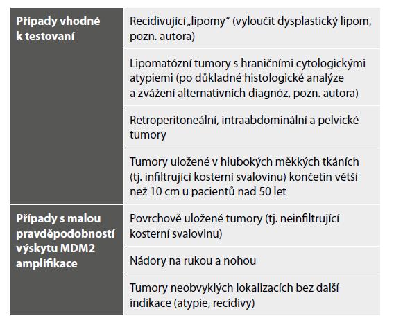 Indikace k použití FISH analýzy pro detekci amplifikace MDM2 genu v rámci diagnostiky dobře diferencovaných lipomatózních neoplazií*.