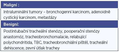 Hlavní indikace tracheobronciálního stentu (8).