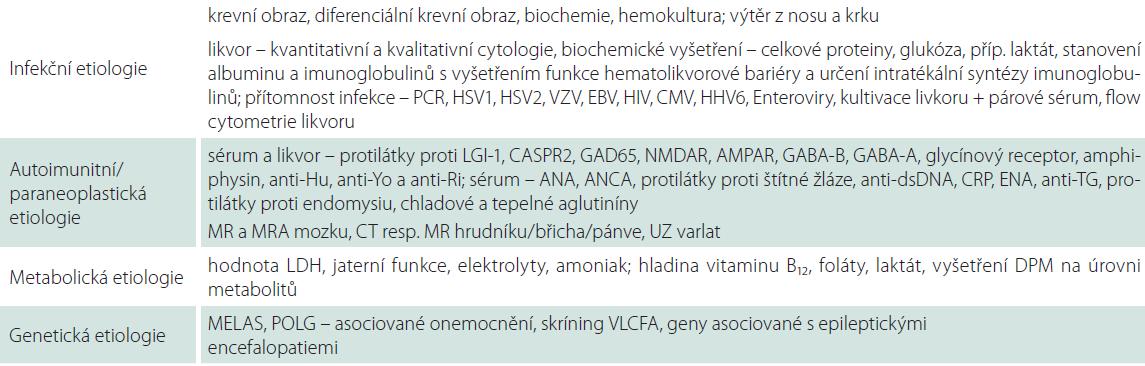Diagnostický postup Kliniky dětské neurologie FN Brno.