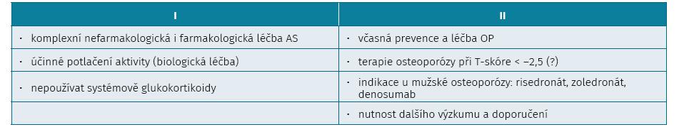Prevence a terapie osteoporózy u ankylozující spondylitidy