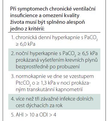 Indikační kritéria pro neinvazivní ventilaci u pacientů s nervosvalovým onemocněním dle České společnosti pro výzkum spánku a spánkovou medicínu [36].