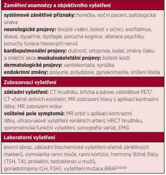 Diagnostika ECD – mezinárodní doporučení z roku 2014 [7]