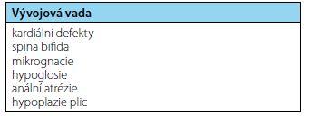 Přidružené vývojové vady u kontinuálního typu SGF<br> Tab. 1. Malformations associated with continuous type SGF