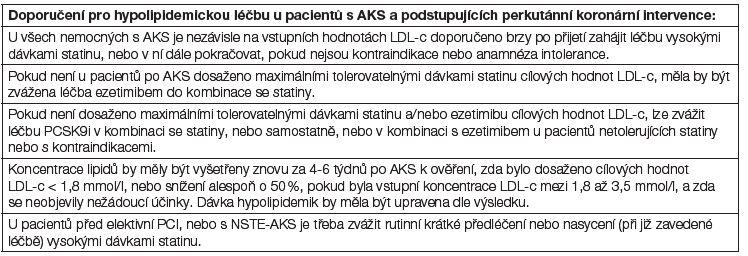 Doporučení pro hypolipidemickou léčbu u pacientů s AKS a podstupujících perkutánní koronární intervence, PCI – perkutánní koronární intervence, NSTE - AKS – akutní koronární syndrom bez elevací ST úseku