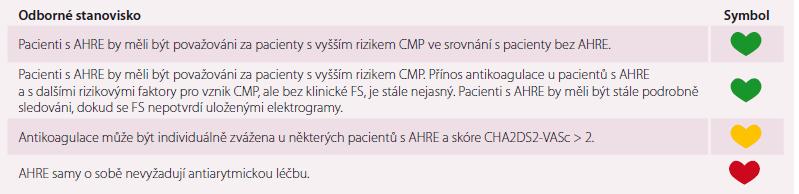 Souhlasné prohlášení k problematice AHRE.