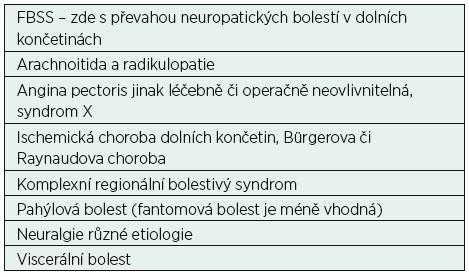 Nejčastější indikace k míšní neurostimulaci