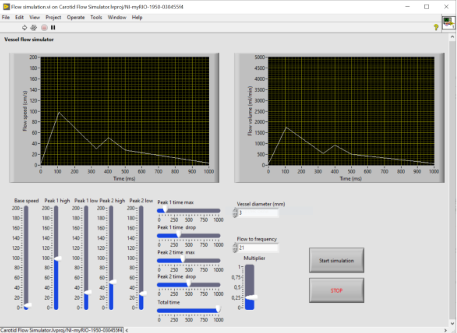Grafické uživatelské rozhraní (Graphic User Interface, GUI) ovládacího software pro nastavení parametrů pulzní vlny<br>