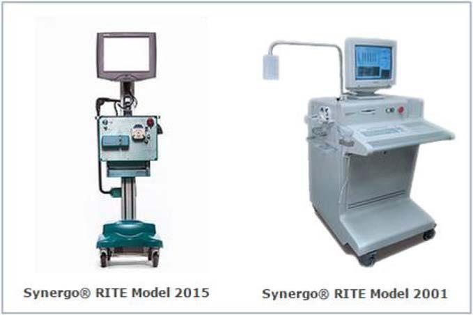 Systém Synergo<br> Fig. 1. The Synergo system