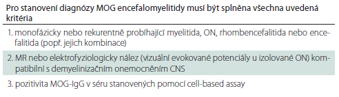 Diagnostická kritéria pro MOG encefalomyelitidu [28].