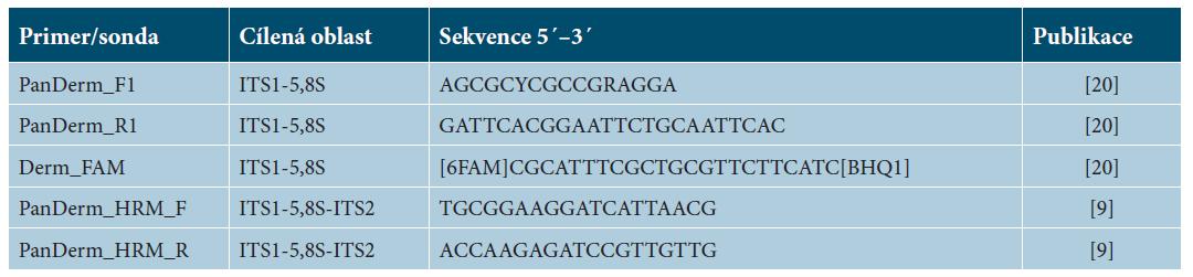 Sekvence použitých primerů a sond pro real-time PCR