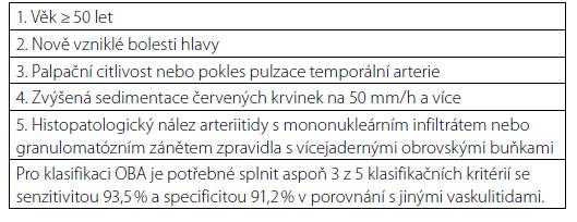 Klasifikační kritéria pro obrovskobuněčnou arteriitidu z roku 1990 podle Koleje amerických revmatologů (ACR) (34)