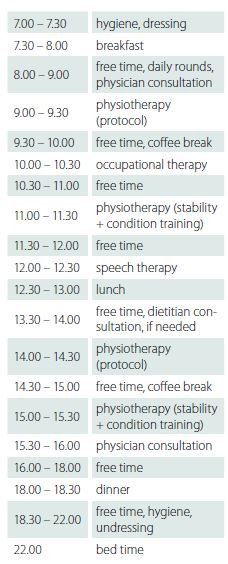 A sample daily programme.