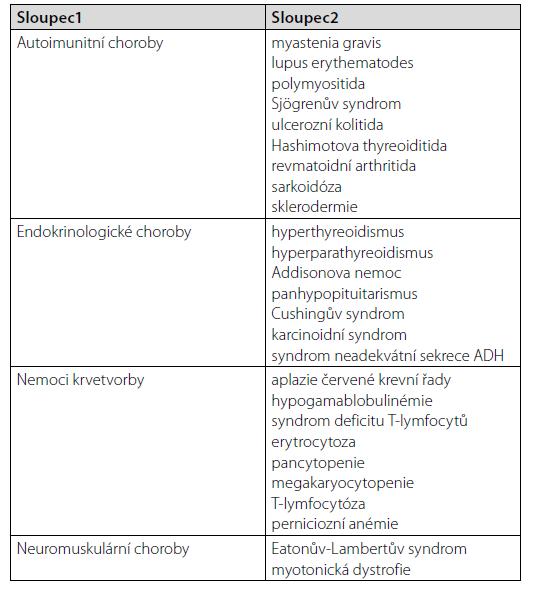 Přidružené nemoci u pacientů s thymomem (4)