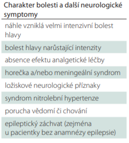 Charakter bolesti a/nebo další symptomy a změny klinického neurologického nálezu, poukazující na zvýšené riziko závažné příčiny bolestí hlavy