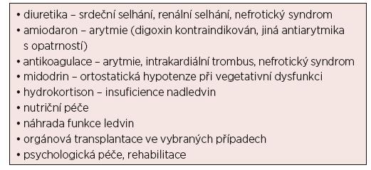 Podpůrná terapie u nemocných s AL amyloidózou (upraveno podle [Dispenzieri, 2015; Palladini, 2016])