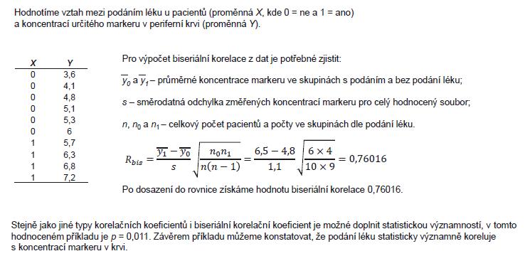 Příklad 1. Výpočet bodového biseriálního korelačního koefi cientu a test jeho statistické významnosti.