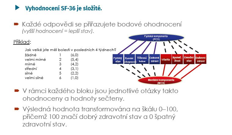 Hodnocení celkového stavu pacienta dle SF-36 (Short Form 36) – pokračování (Talamo J, et al. Br J Rheumatol 1997; 36(4): 463–469)