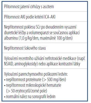 Diagnostická kritéria HRS-AKI (podle ICA) [Upraveno podle 4]