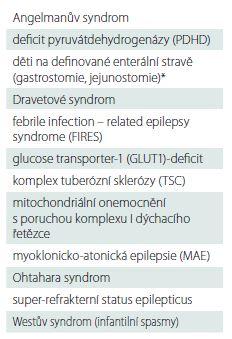 Onemocnění a epileptické syndromy (abecedně uspořádané) s dokumentovaným nadprůměrným benefitem ketoterapie (alespoň o 20 % vyšší než je obecně uváděný 50% průměr ve smyslu 50% redukce záchvatů).
