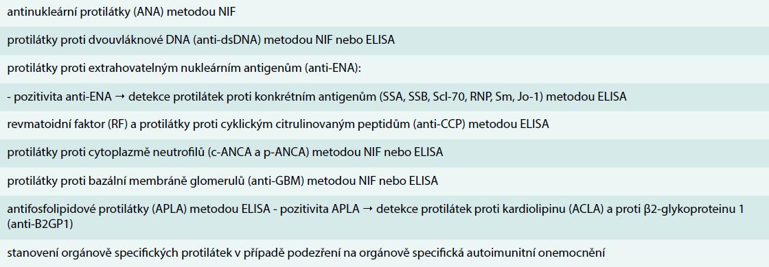 Základní panel vyšetřovaných autoprotilátek u podezření na intersticiální plicní procesy