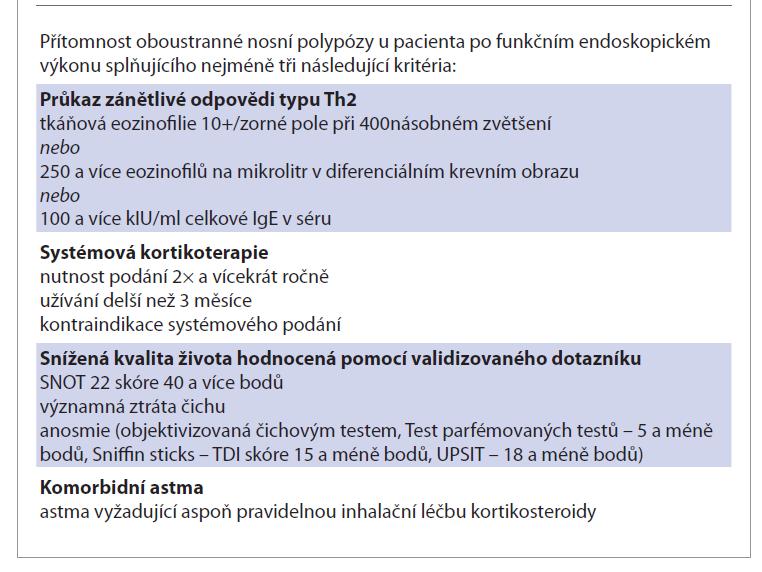 Indikace k biologické léčbě dle EPOS 2020 [1].<br> Tab. 1. Indications for biological treatment according to EPOS 2020 [1].