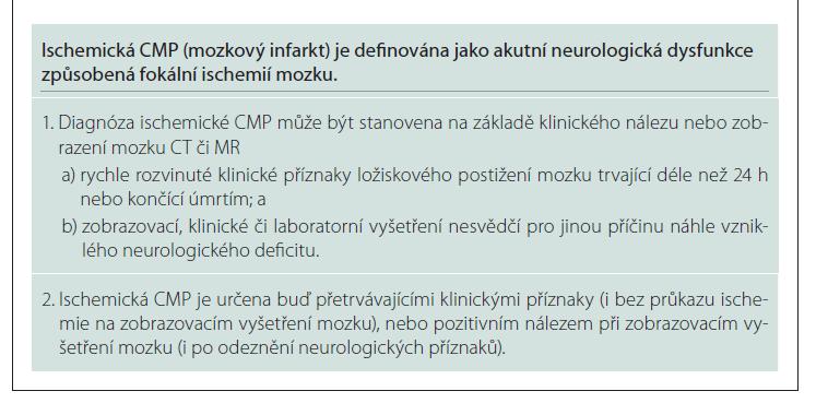 Definice ischemické CMP [13,14].