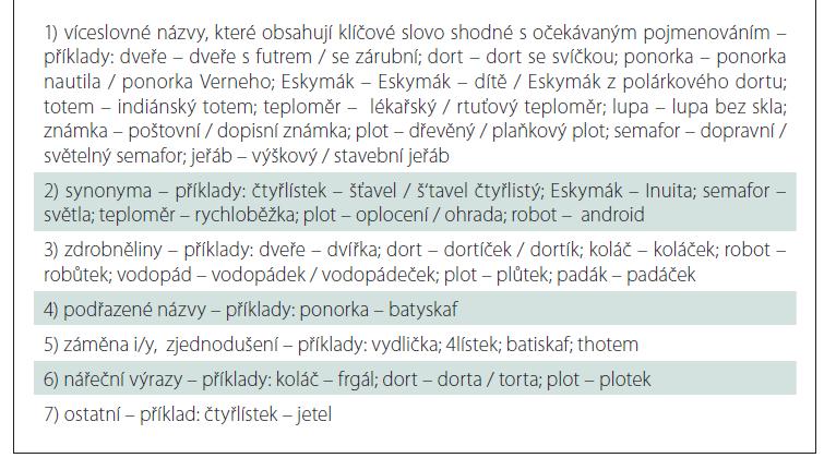 Obecné kategorie ještě přípustných názvů obrázků s příklady.
