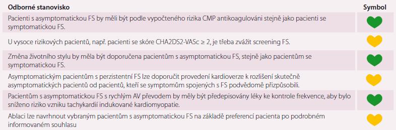 Souhlasné prohlášení k problematice asymptomatické fibrilace síní.