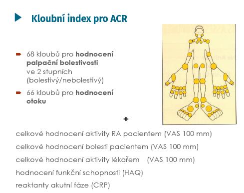 Hodnocení aktivity onemocnění podle indexu ACR<br> (American College of Rheumatology) (Gossec L, et al. Ann Rheum Dis 2009; 68(11): 1680–1685 a Gossec L, et al. Ann Rheum Dis 2011; 70(6): 935–342)