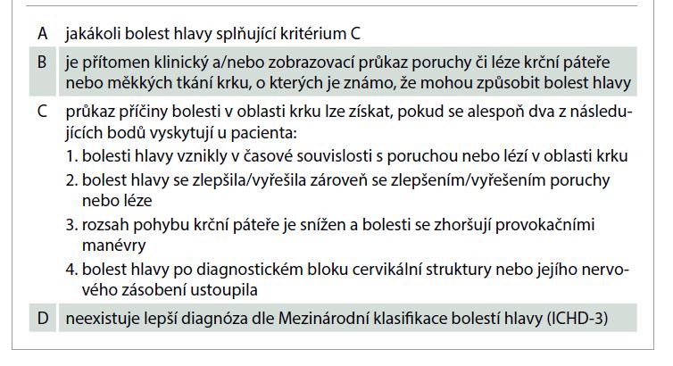 Diagnostická kritéria cervikokraniálního syndromu.<br> Tab. 1. Diagnostic criteria of cervicocranial syndrome.