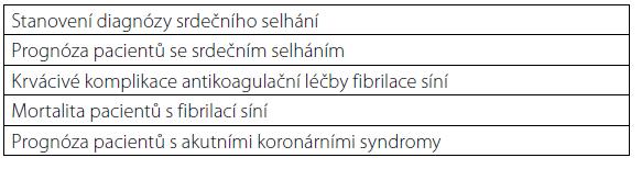 Možné využití GDF-15 u kardiovaskulárních onemocnění