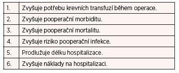 Následky předoperační anemie