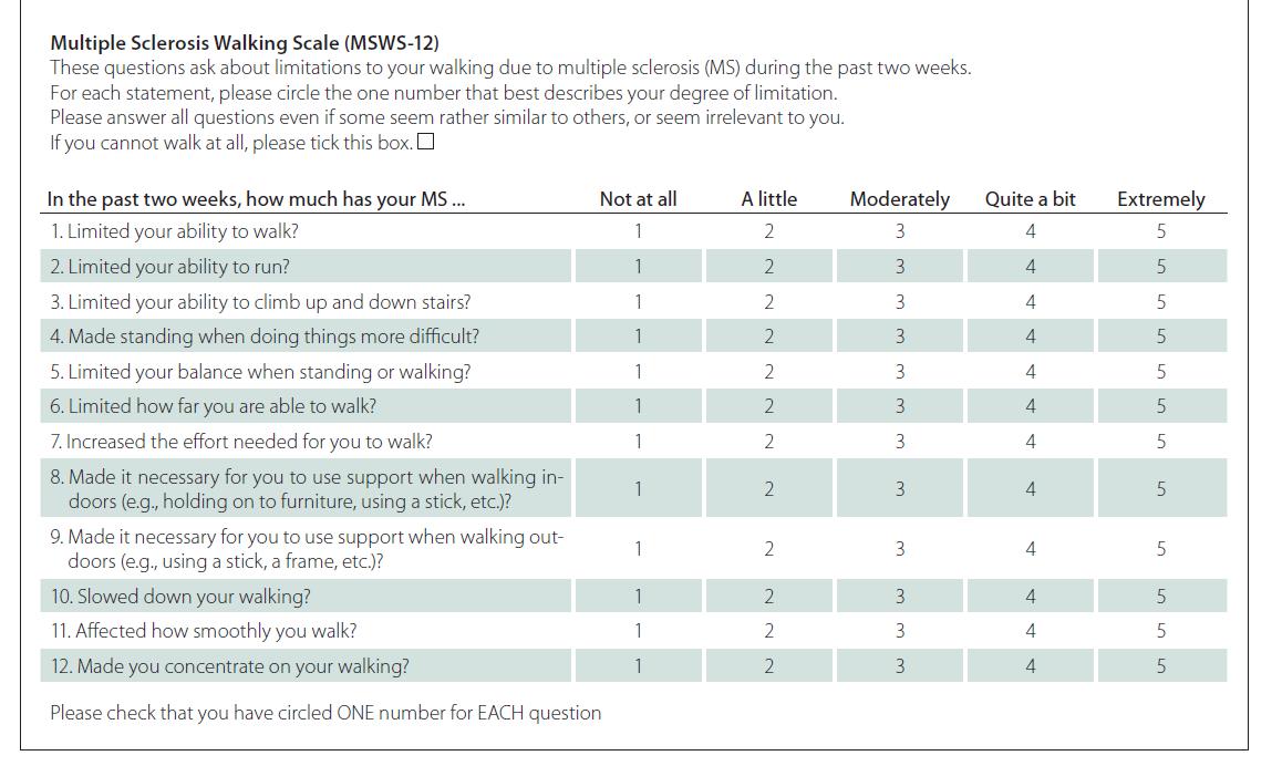 Dotazník Multiple Sclerosis Walking Scale – původní verze.