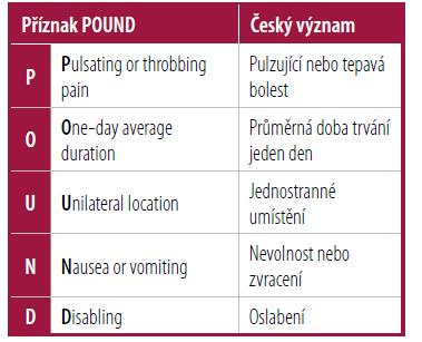 POUND – Mnemotechnická pomůcka pro diagnostiku migrény [Upraveno podle 22]