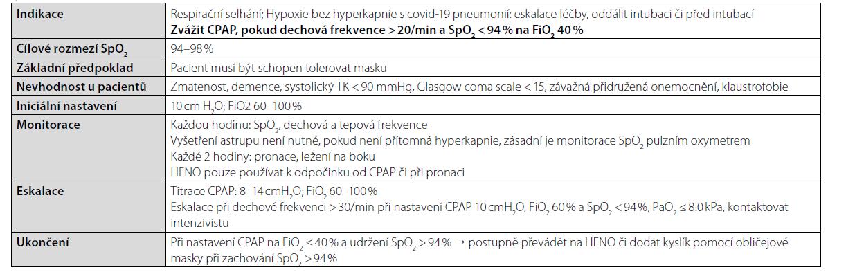 Použití neinvazivní ventilace s kontinuálním pozitivním tlakem v dýchacích cestách (CPAP) (upraveno dle doporučení Národního zdravotního systému (NHS))