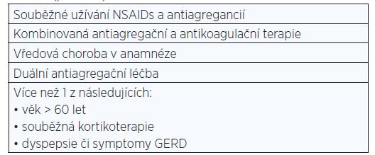 Rizikové faktory rozvoje gastrointestinálních komplikací protidestičkové léčby, při kterých je vhodné podání PPI (podle: 14)