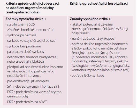 Pacienti s vysokým rizikem synkopy – kritéria upřednostňující observaci na oddělení urgentní medicíny (synkopální jednotce) a/nebo vyžadující hospitalizaci.